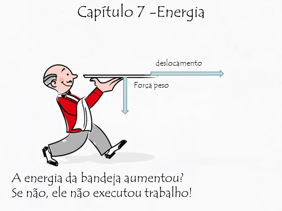Capítulo 7 -Energia A energia da bandeja aumentou