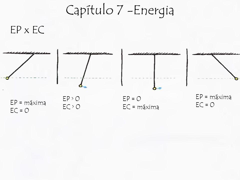 Capítulo 7 -Energia EP x EC EP = máxima EC = 0 EP > 0 EC > 0