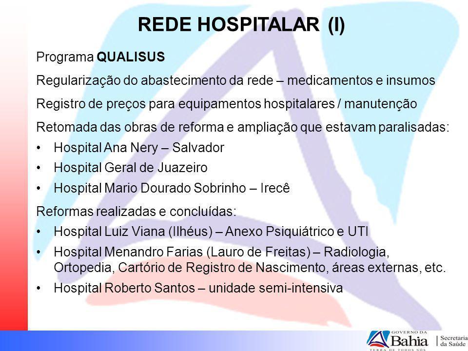 REDE HOSPITALAR (I) Programa QUALISUS