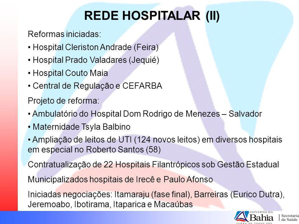 REDE HOSPITALAR (II) Reformas iniciadas: