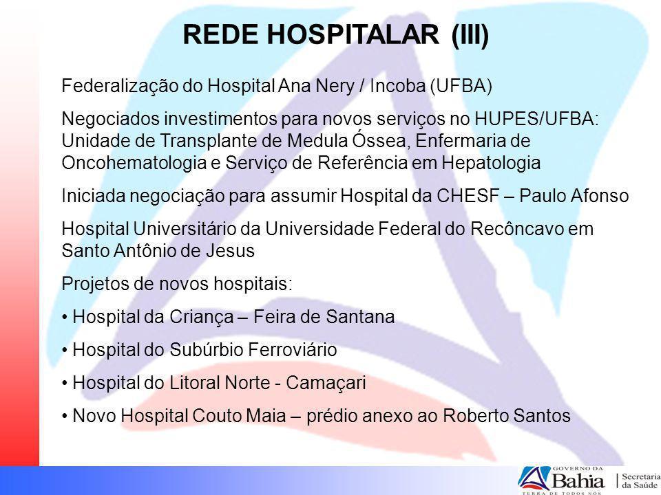 REDE HOSPITALAR (III) Federalização do Hospital Ana Nery / Incoba (UFBA)