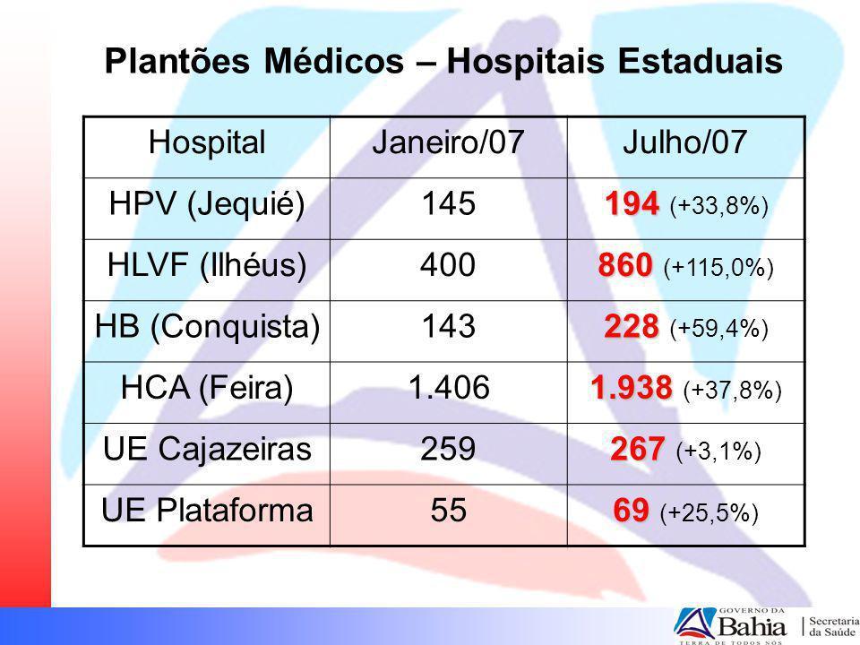 Plantões Médicos – Hospitais Estaduais