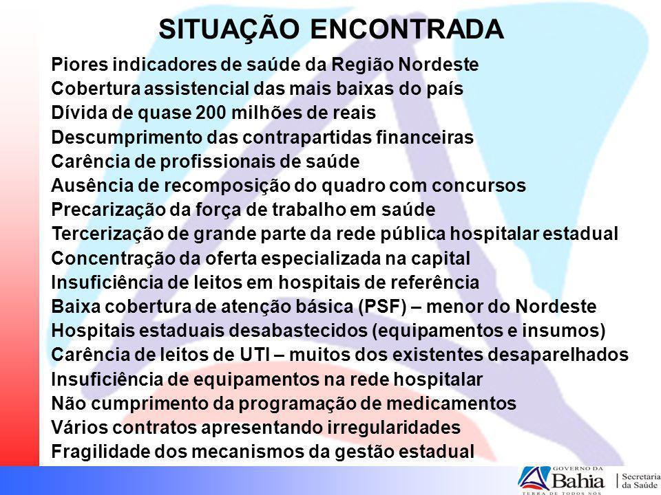 SITUAÇÃO ENCONTRADA Piores indicadores de saúde da Região Nordeste