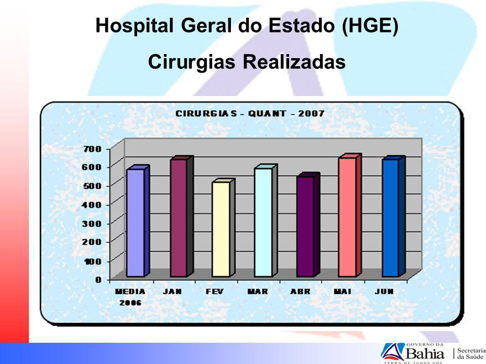 Hospital Geral do Estado (HGE)