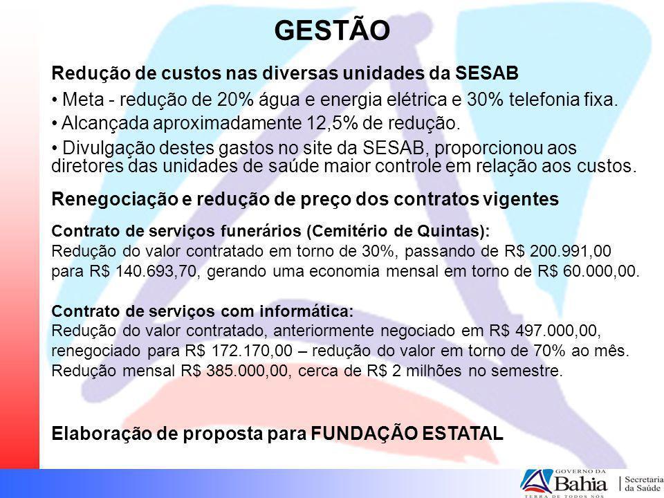 GESTÃO Redução de custos nas diversas unidades da SESAB