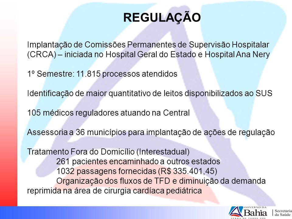 REGULAÇÃO Implantação de Comissões Permanentes de Supervisão Hospitalar (CRCA) – iniciada no Hospital Geral do Estado e Hospital Ana Nery.