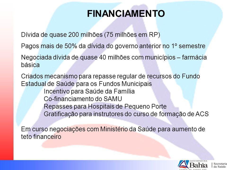 FINANCIAMENTO Dívida de quase 200 milhões (75 milhões em RP)