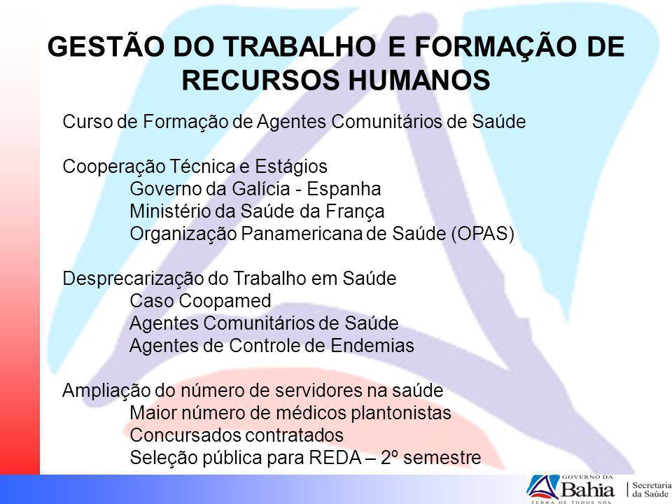 GESTÃO DO TRABALHO E FORMAÇÃO DE RECURSOS HUMANOS