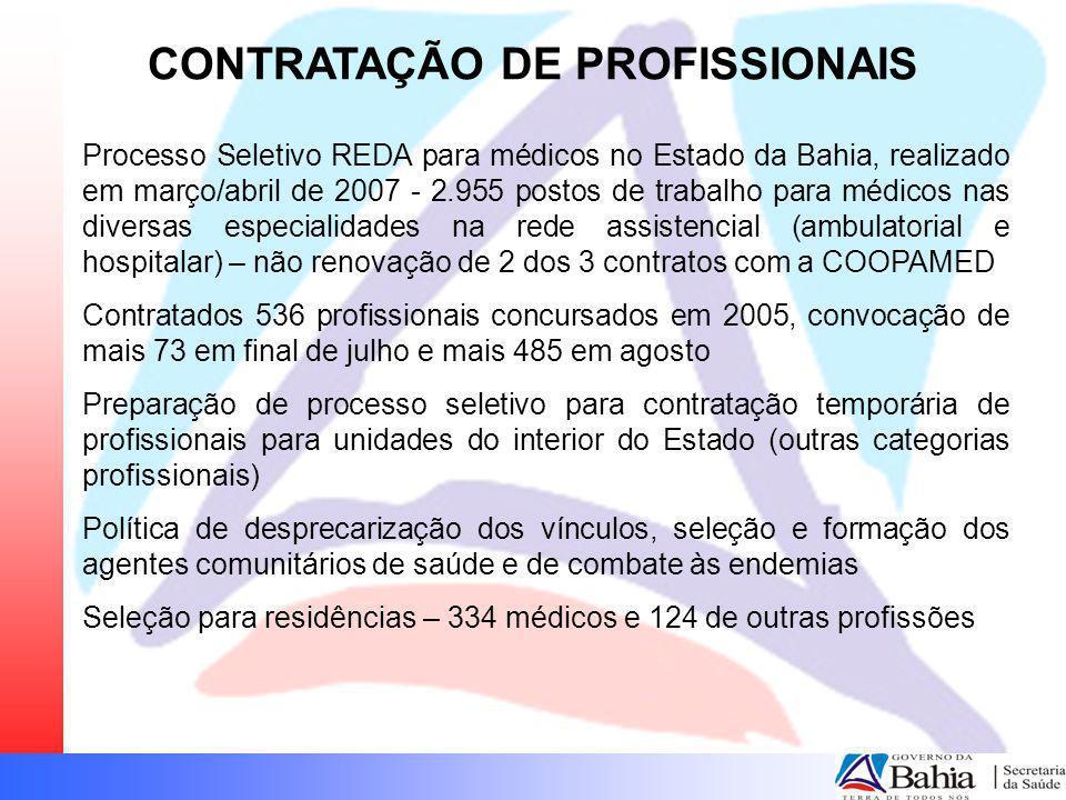 CONTRATAÇÃO DE PROFISSIONAIS