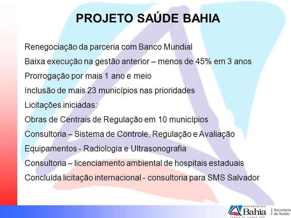 PROJETO SAÚDE BAHIA Renegociação da parceria com Banco Mundial