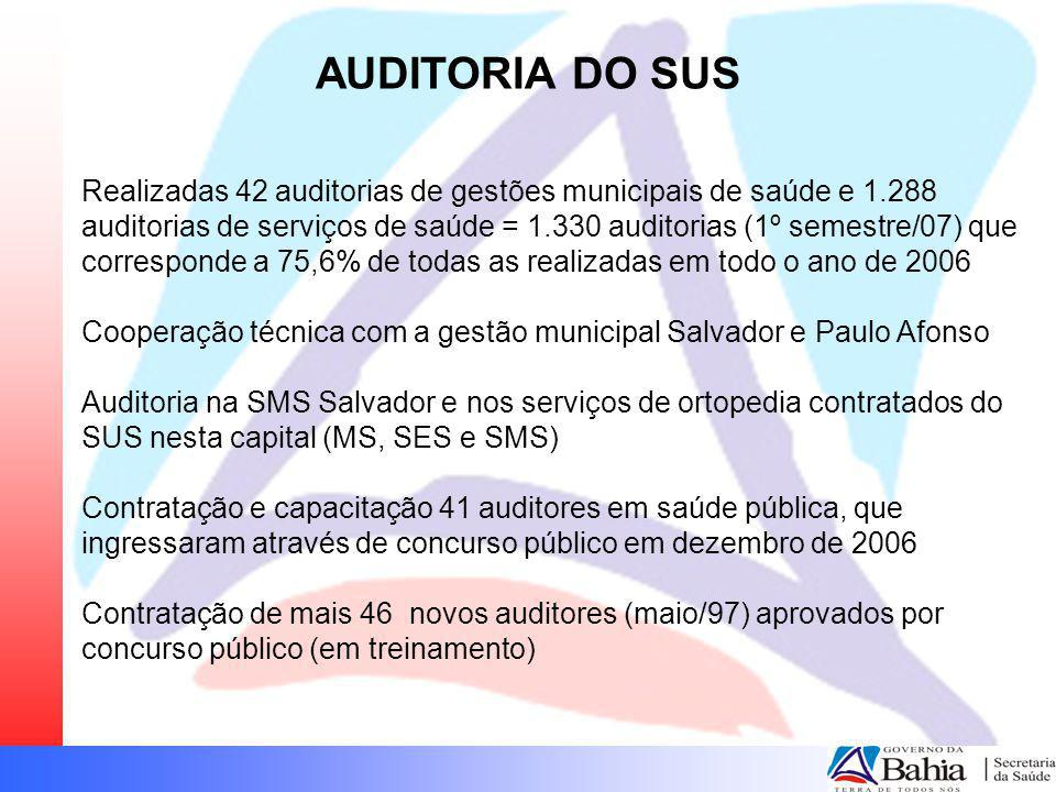 AUDITORIA DO SUS