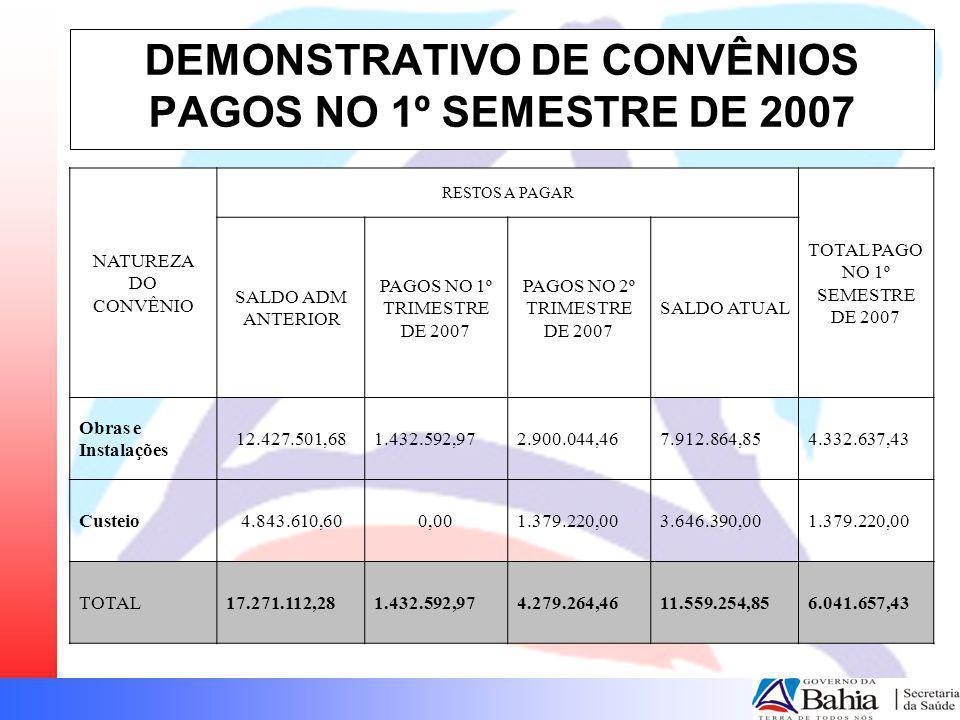DEMONSTRATIVO DE CONVÊNIOS PAGOS NO 1º SEMESTRE DE 2007