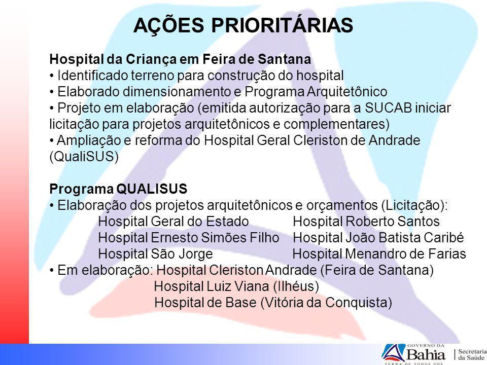 AÇÕES PRIORITÁRIAS Hospital da Criança em Feira de Santana