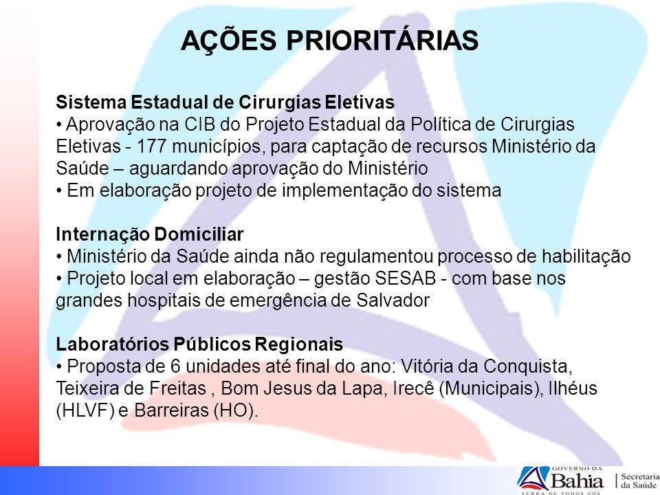 AÇÕES PRIORITÁRIAS Sistema Estadual de Cirurgias Eletivas