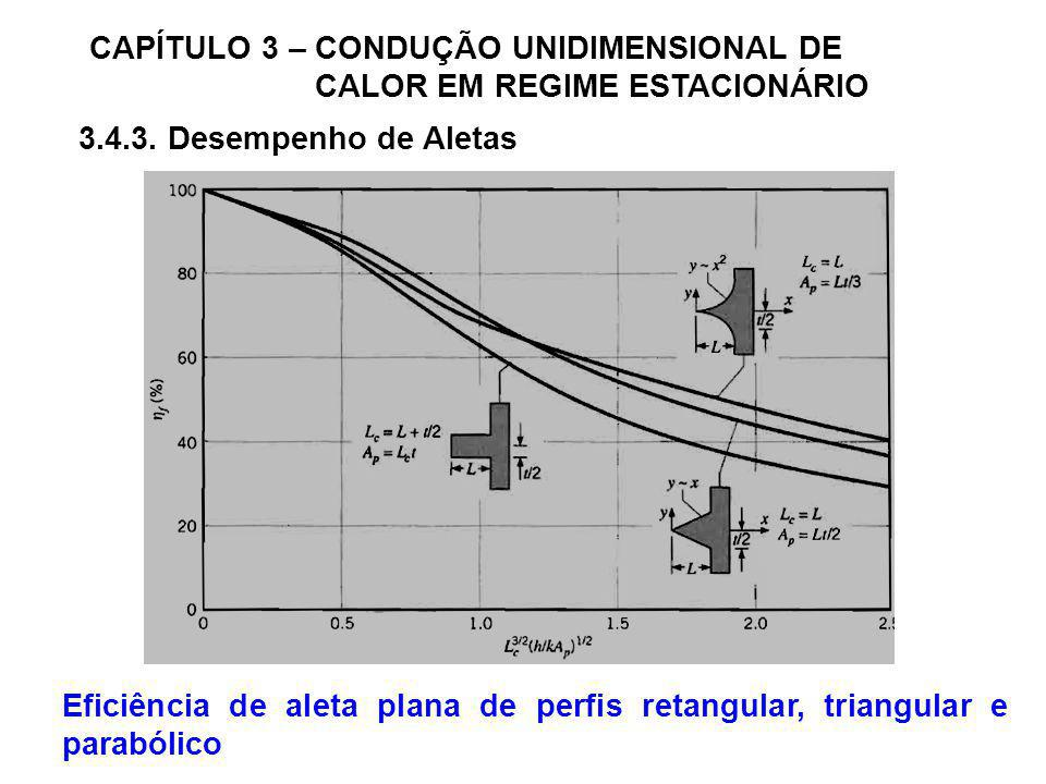 CAPÍTULO 3 – CONDUÇÃO UNIDIMENSIONAL DE CALOR EM REGIME ESTACIONÁRIO