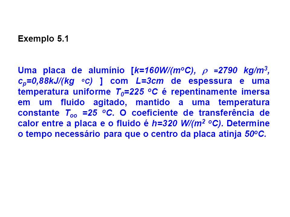 Exemplo 5.1