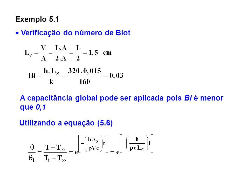 Exemplo 5.1  Verificação do número de Biot. A capacitância global pode ser aplicada pois Bi é menor que 0,1.
