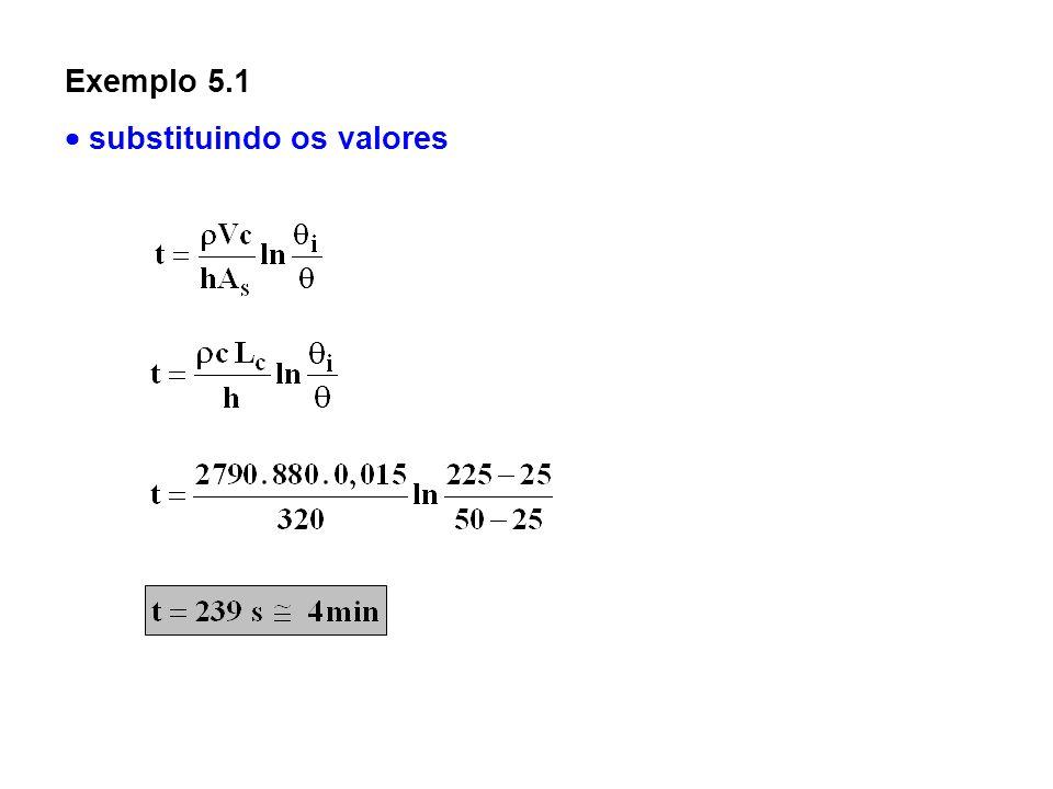 Exemplo 5.1  substituindo os valores