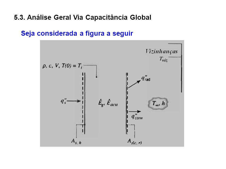 5.3. Análise Geral Via Capacitância Global