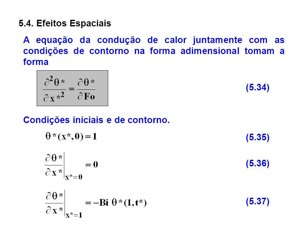 5.4. Efeitos Espaciais A equação da condução de calor juntamente com as condições de contorno na forma adimensional tomam a forma.
