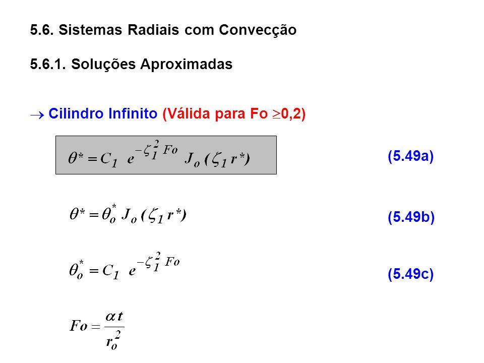 5.6. Sistemas Radiais com Convecção