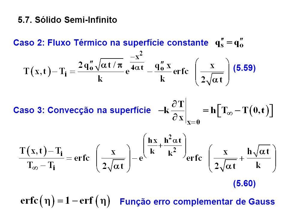 5.7. Sólido Semi-Infinito Caso 2: Fluxo Térmico na superfície constante. (5.59) Caso 3: Convecção na superfície.