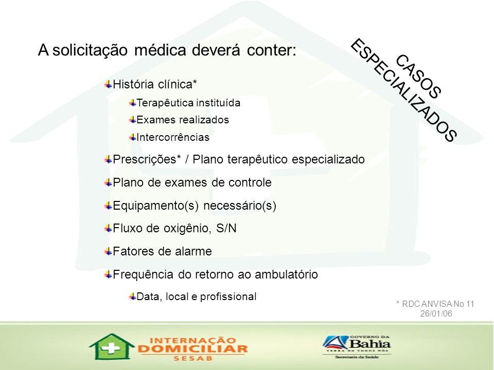 A solicitação médica deverá conter: CASOS ESPECIALIZADOS