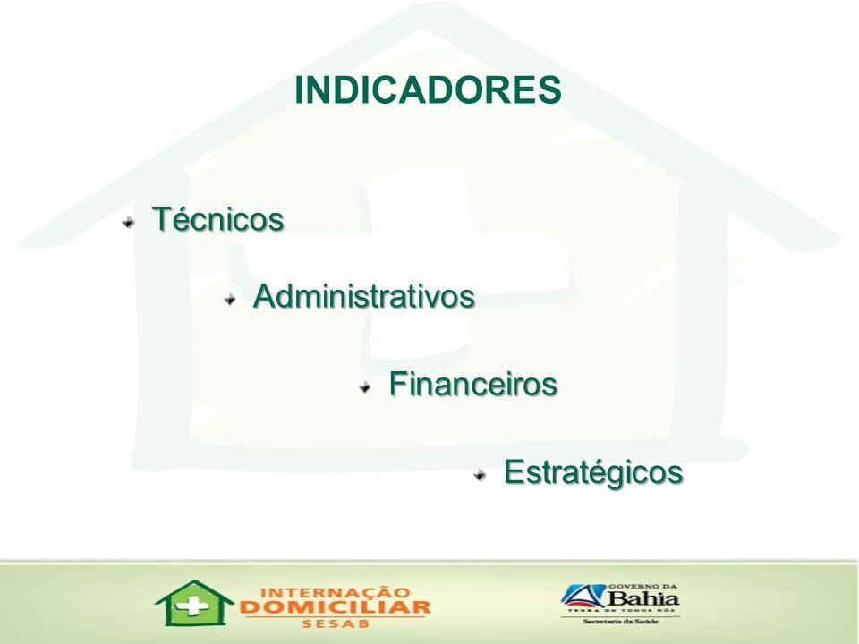 INDICADORES Técnicos Administrativos Financeiros Estratégicos