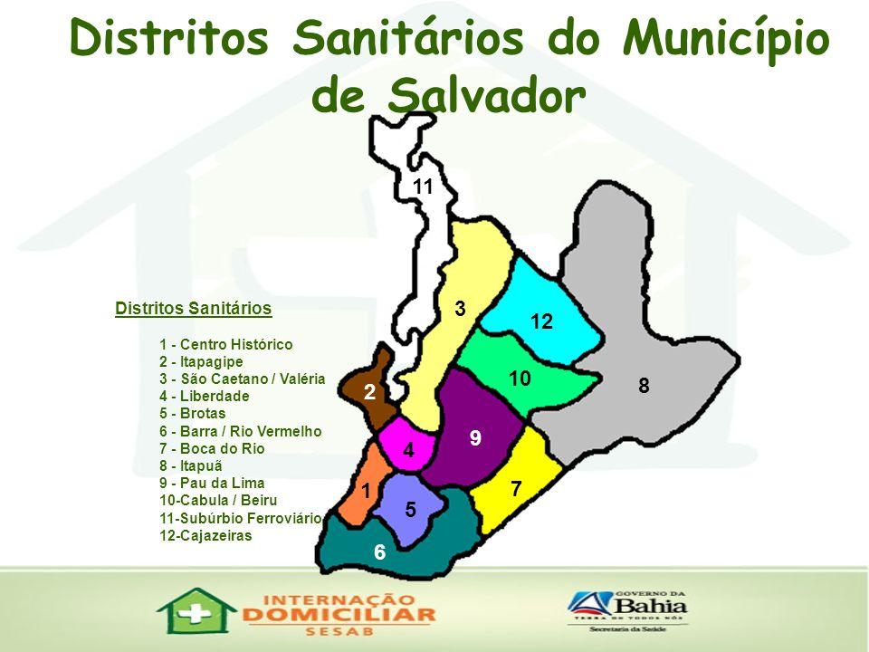 Distritos Sanitários do Município de Salvador