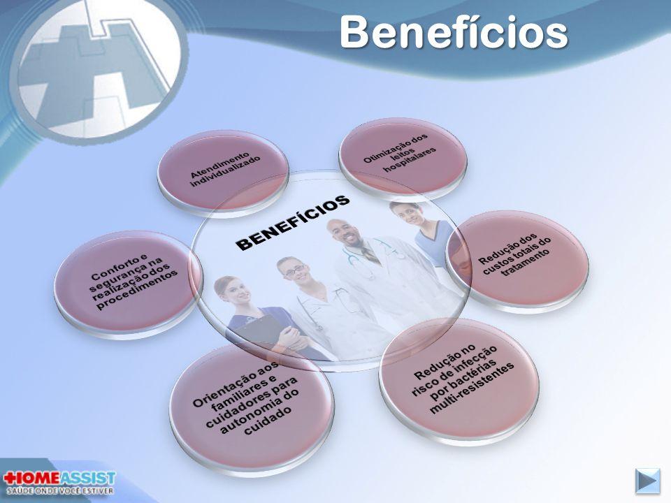 Benefícios BENEFÍCIOS Atendimento individualizado