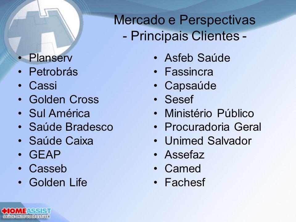 Mercado e Perspectivas - Principais Clientes -