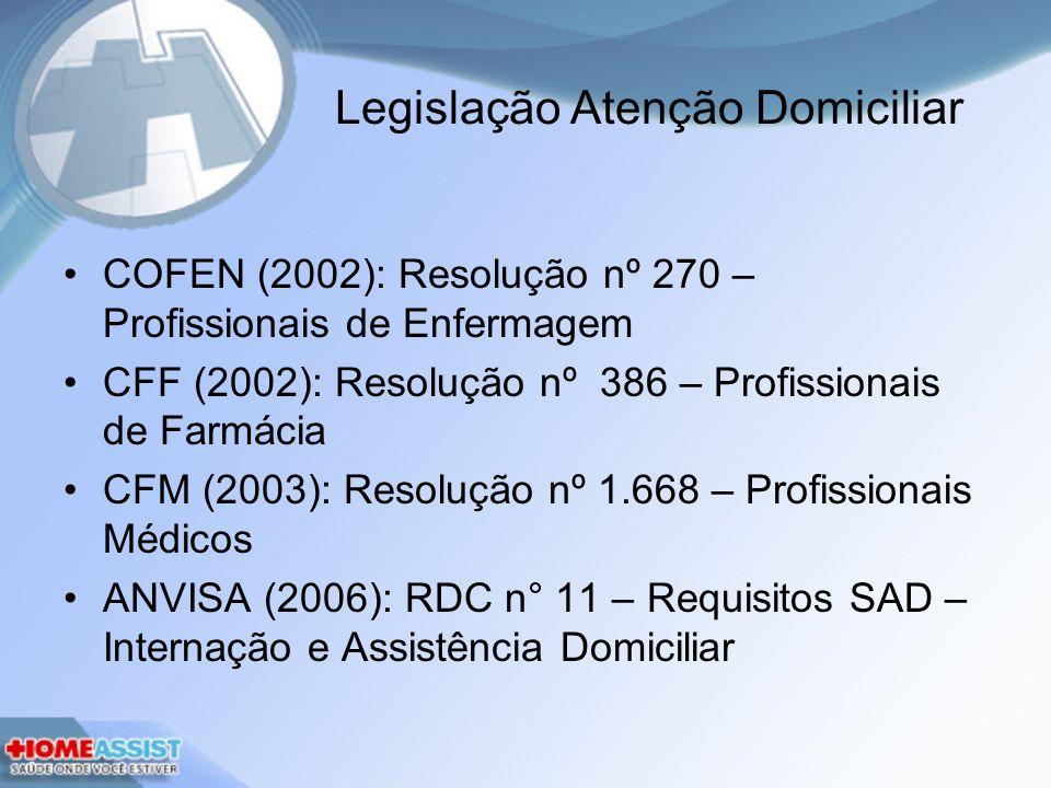 Legislação Atenção Domiciliar