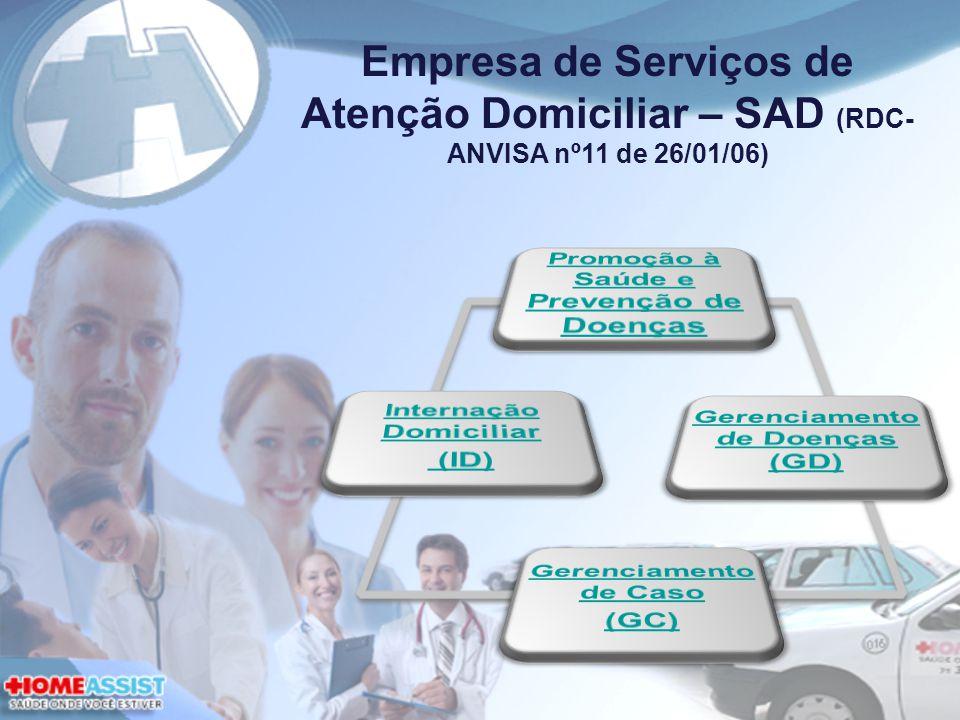 Empresa de Serviços de Atenção Domiciliar – SAD (RDC-ANVISA nº11 de 26/01/06)