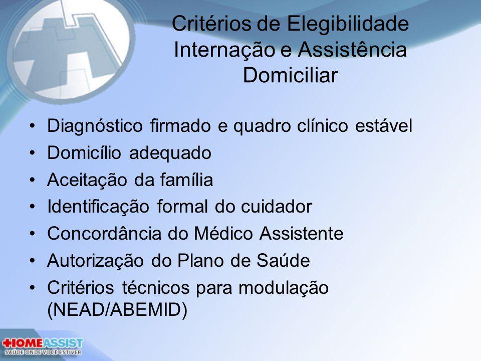 Critérios de Elegibilidade Internação e Assistência Domiciliar