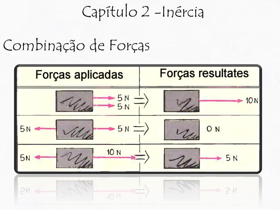 Capítulo 2 -Inércia Combinação de Forças