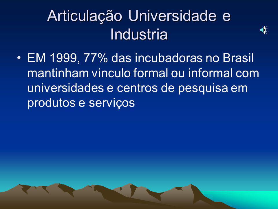 Articulação Universidade e Industria
