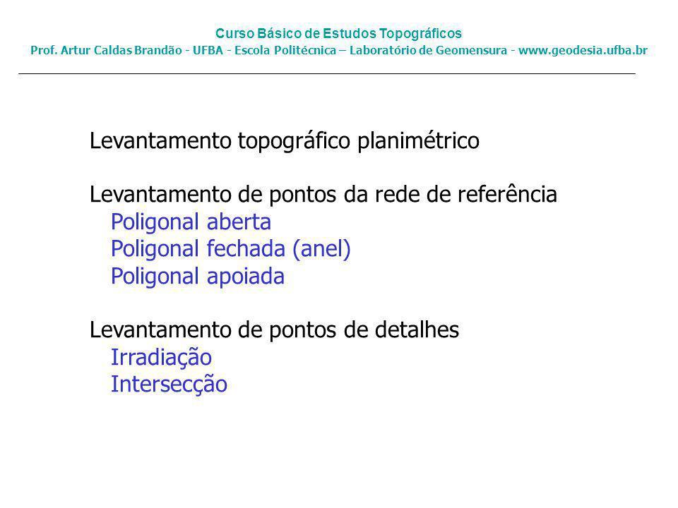 Curso Básico de Estudos Topográficos