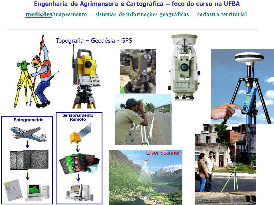 Engenharia de Agrimensura e Cartográfica – foco do curso na UFBA