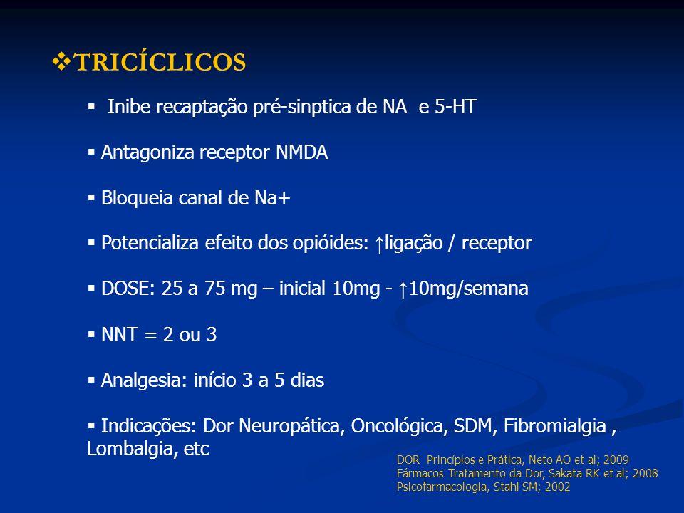 TRICÍCLICOS Inibe recaptação pré-sinptica de NA e 5-HT