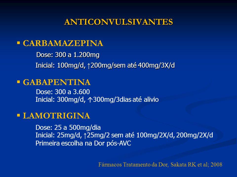 ANTICONVULSIVANTES CARBAMAZEPINA Dose: 300 a 1.200mg GABAPENTINA