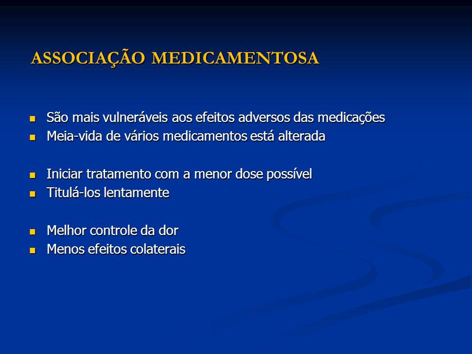 ASSOCIAÇÃO MEDICAMENTOSA