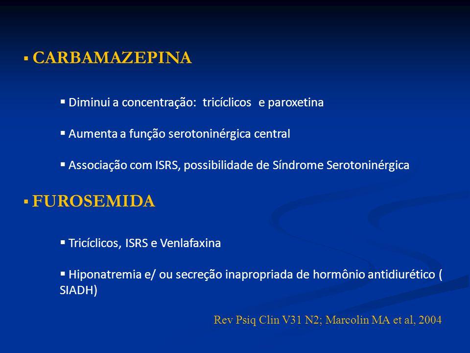 Diminui a concentração: tricíclicos e paroxetina