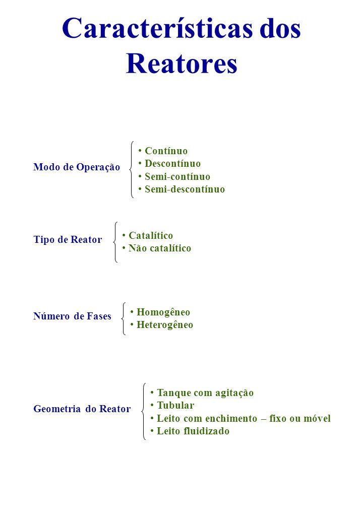 Características dos Reatores