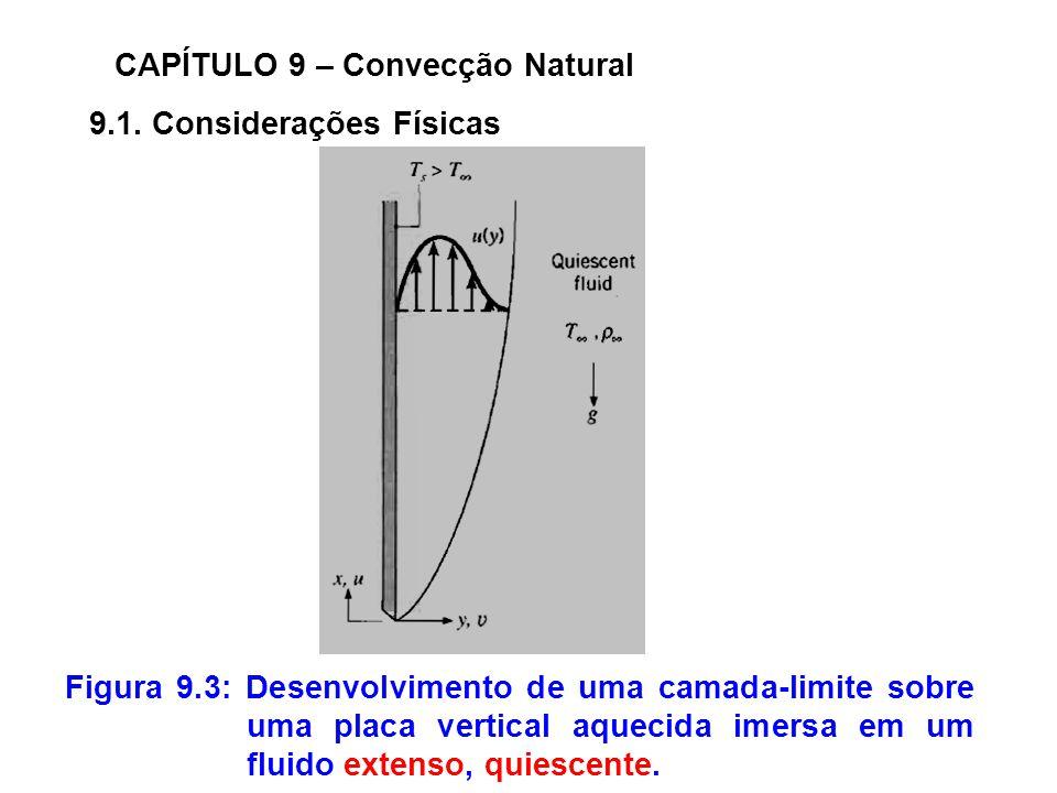 CAPÍTULO 9 – Convecção Natural