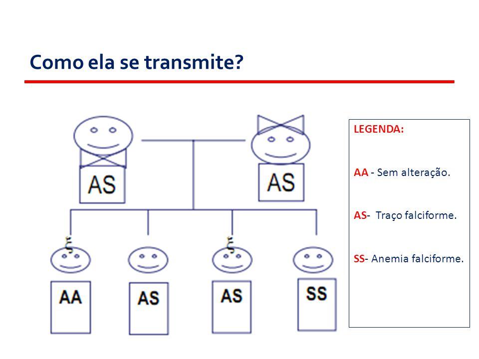 Como ela se transmite LEGENDA: AA - Sem alteração.