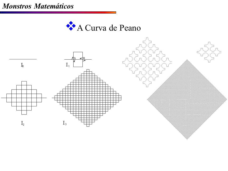 Monstros Matemáticos A Curva de Peano