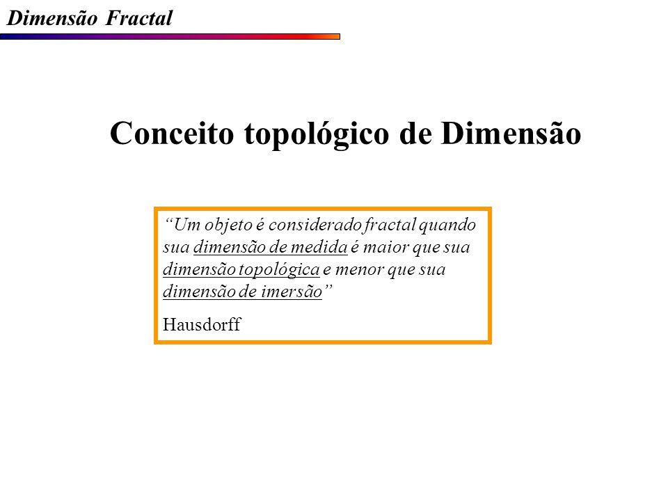 Conceito topológico de Dimensão
