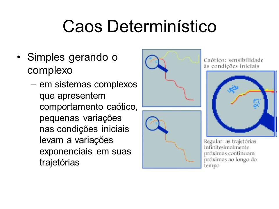 Caos Determinístico Simples gerando o complexo