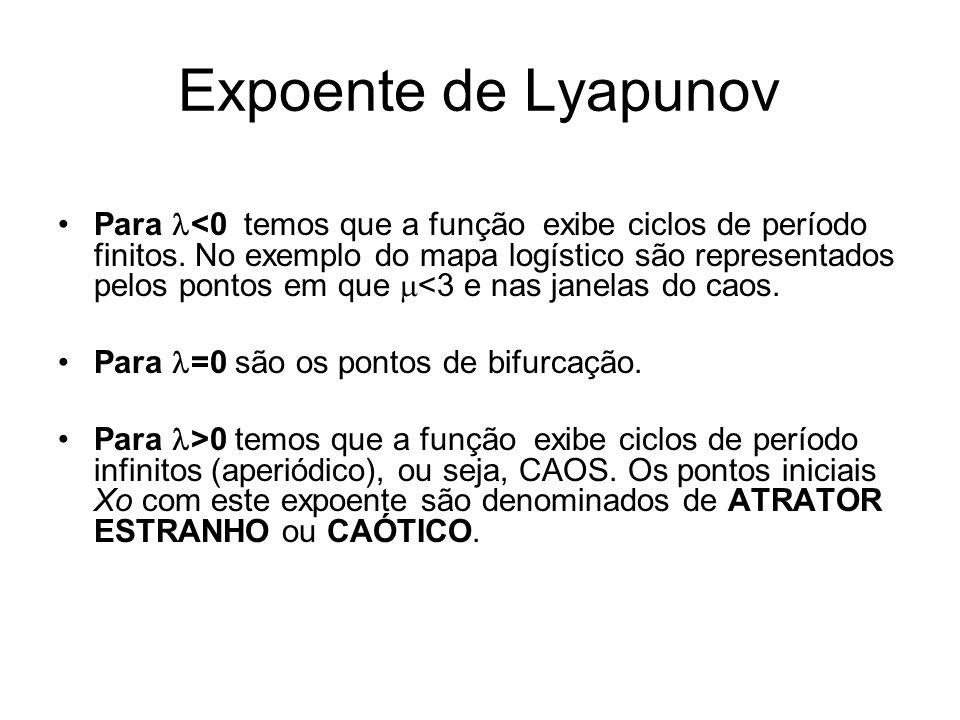 Expoente de Lyapunov
