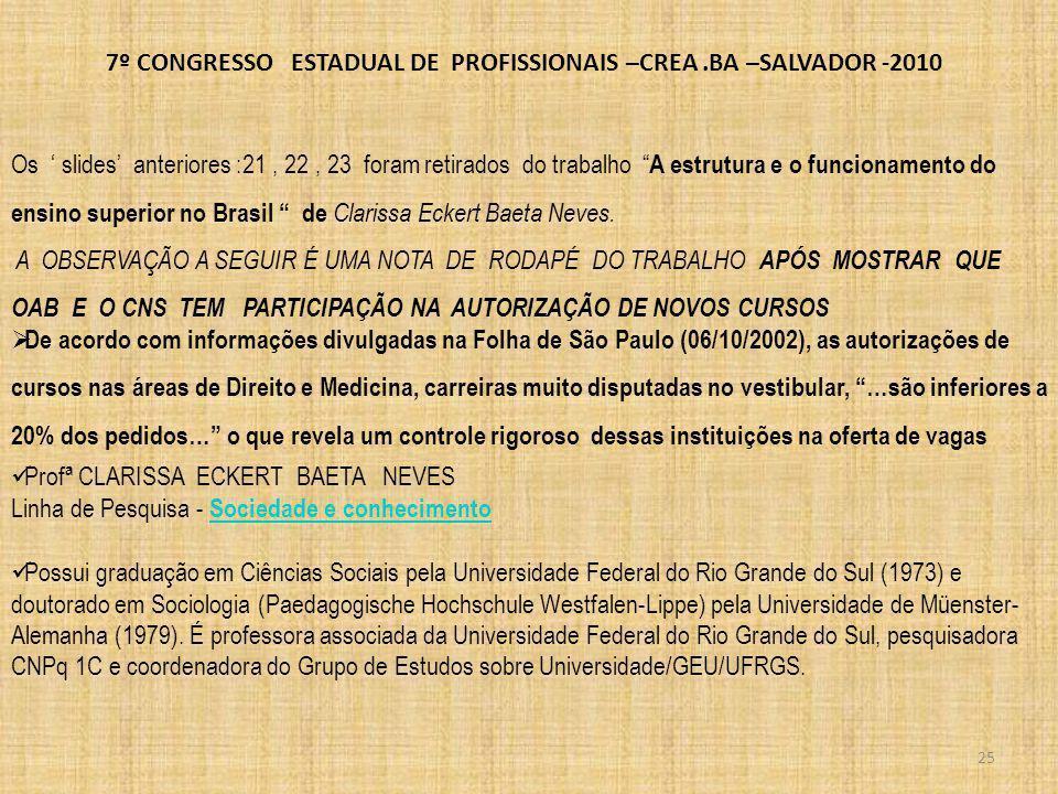 7º CONGRESSO ESTADUAL DE PROFISSIONAIS –CREA .BA –SALVADOR -2010